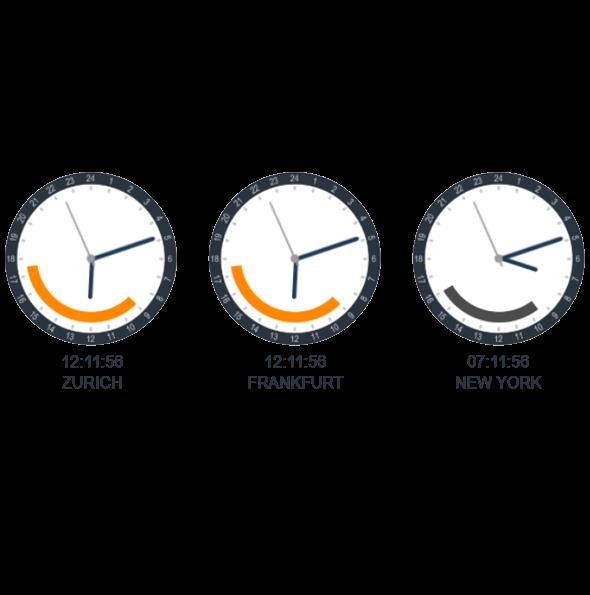 single-market clocks
