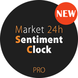 Market 24h Sentiment Clock PRO - advanced analytics platform to make trading decisions