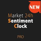 Market 24h Sentiment Clock PRO - advanced analytics platform to make trading decisions