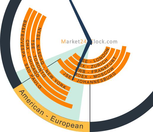 European - American Overlap displayed on the Market 24h clock